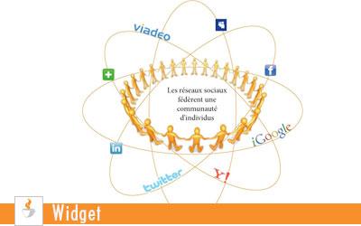 Widget web ou comment toucher les nouveaux carrefours d'audience